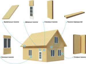 Предлагаем вам стандартно скомпованные элементы стен из SIP-панелей